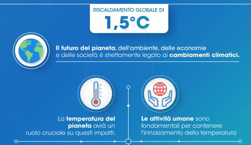 INFOGRAFICA: Riscaldamento globale di 1.5°C